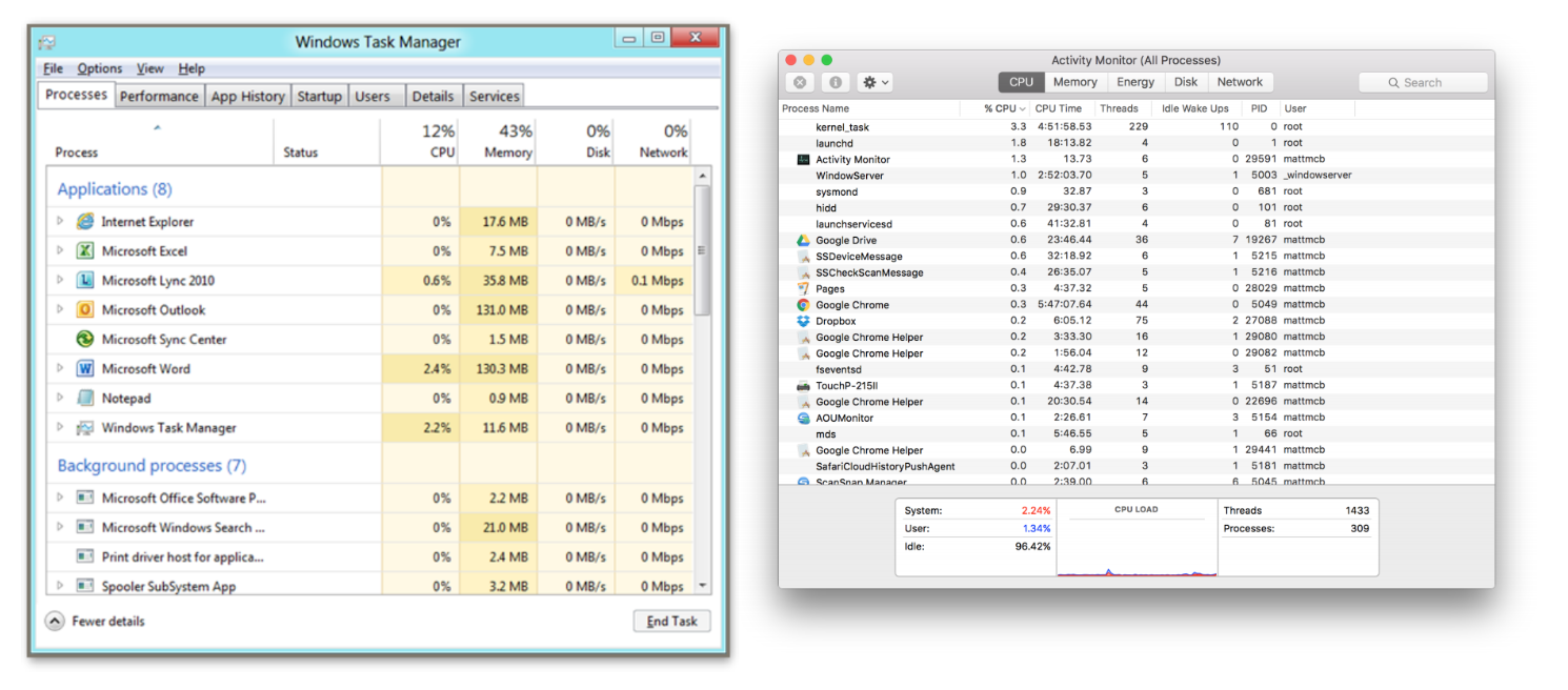 Image of Windows and Mac Task Managers
